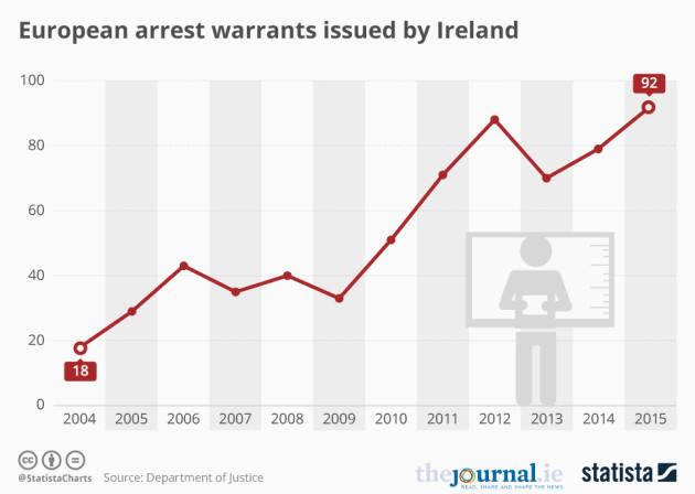 20161020_Warrants_2