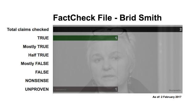 FactCheck File Brid Smith