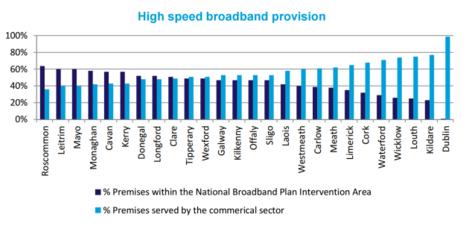 ibec broadband