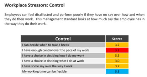 NMI - Controls