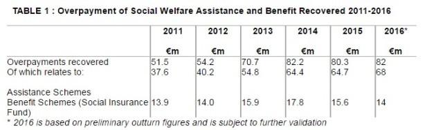 welfare 1