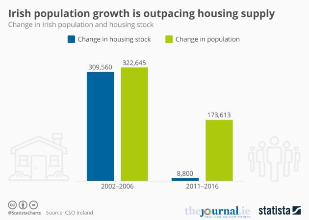 20170421_Housing