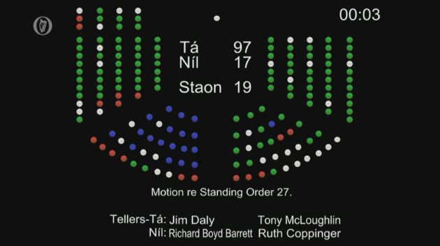 TDs have voted to make it compulsory to stand during the Dáil prayer