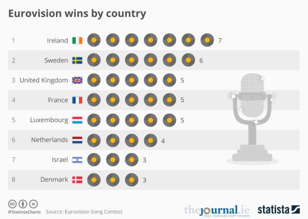 20170504_Eurovision