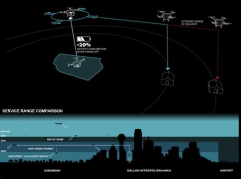 Drones 8