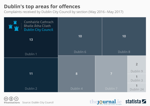 20170628_Offences