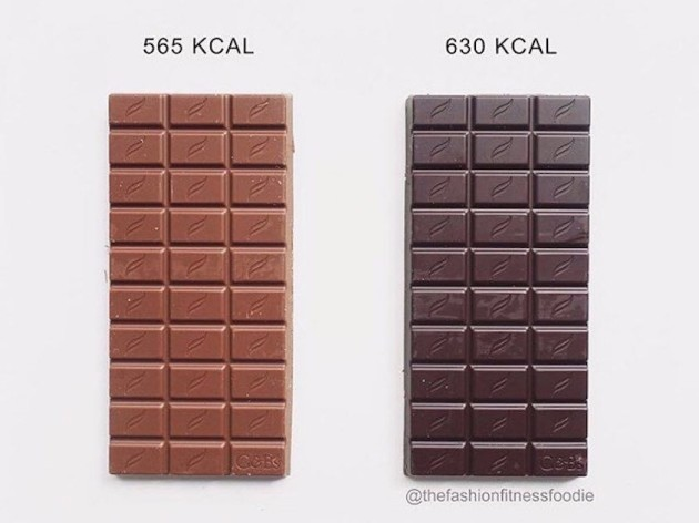 mountain-encourages-her-followers-to-look-at-the-big-picture-having-a-chocolate-bar-in-a-day-of-well-balanced-meals-and-adequate-micronutrients-doesnt-suddenly-make-it-unhealthy-she-said