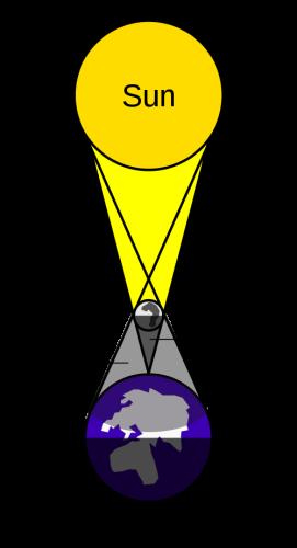 500px-Solar_eclipse.svg