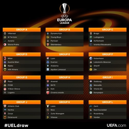 14++ Europa League Draw