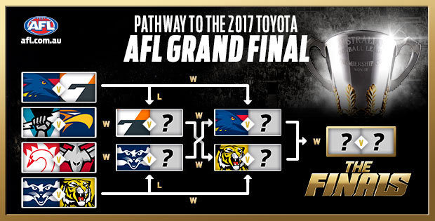 Pathway-to-the-Grand-Final_flags_v2