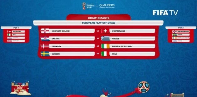 World Cup draw Ireland