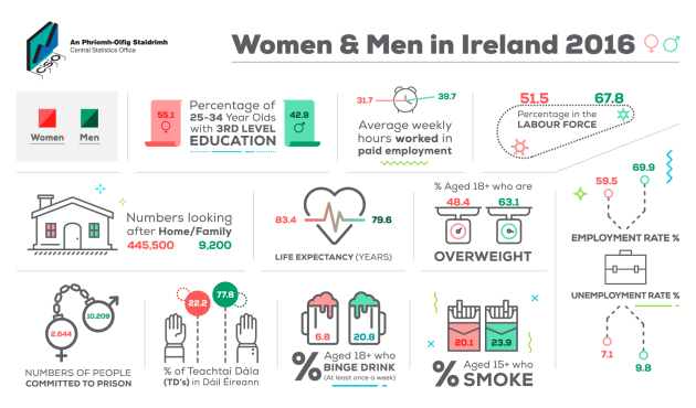 WomenAndMeninIreland2016-1875x1095_72dpi