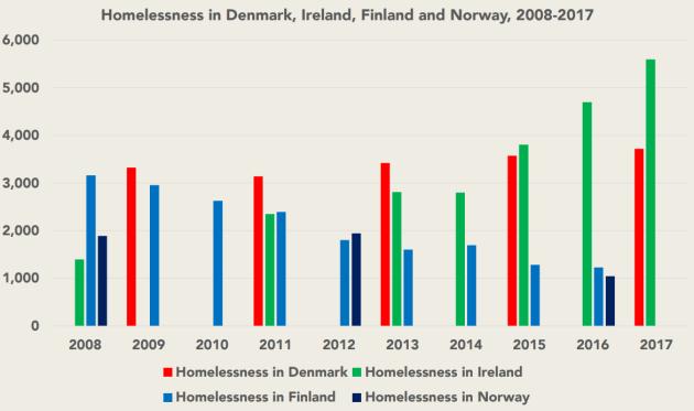 homelessx