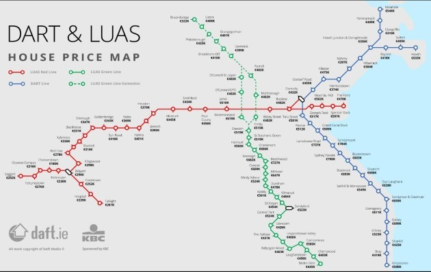 Luas and Dart