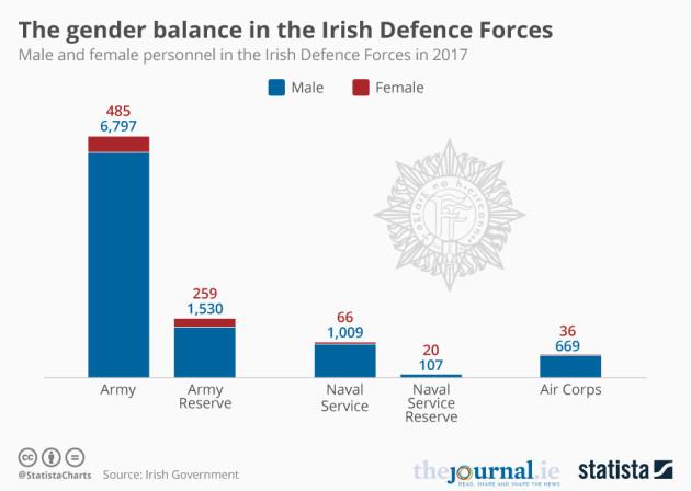 20171214_Irish_Military (1)