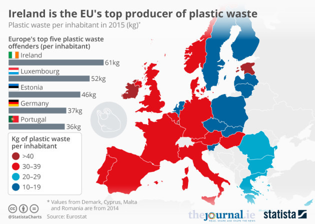 China Took 95 Of Ireland S Plastic Waste But Now It S