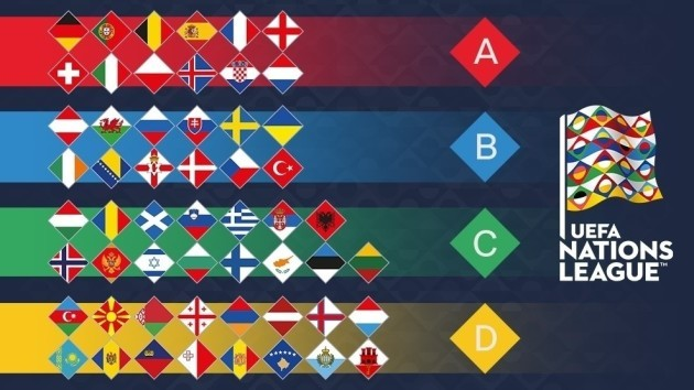Nations League draw