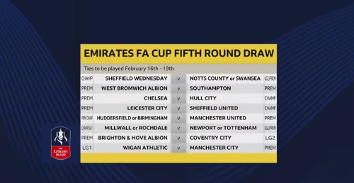 FA Cup fifth round