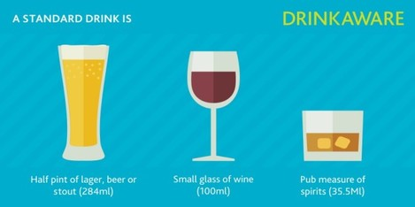 Drinkaware_StandardDrinks_FINAL
