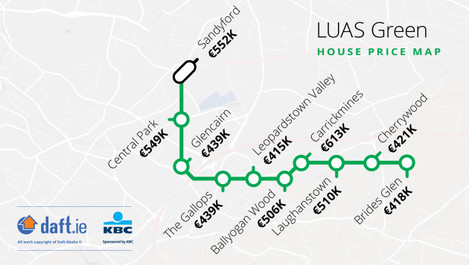 Luas-Green-Section-2-Q1-2018