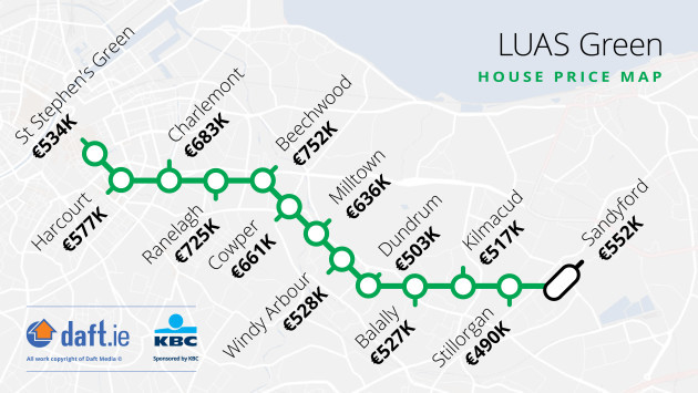 Luas-Green-Section-1-Q1-2018