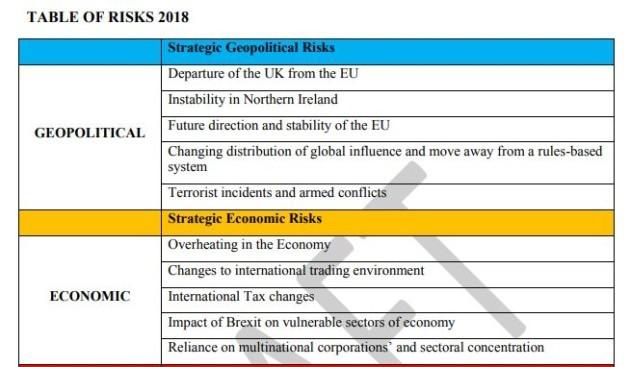strategic risks