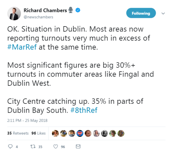 AS IT HAPPENED: Ireland goes to the polls in Eighth