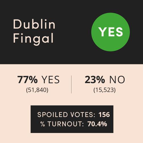 DUBLIN FINGAL