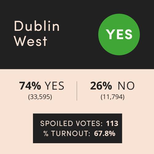 DUBLIN WEST