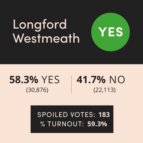LONGORD-WESTMEATH