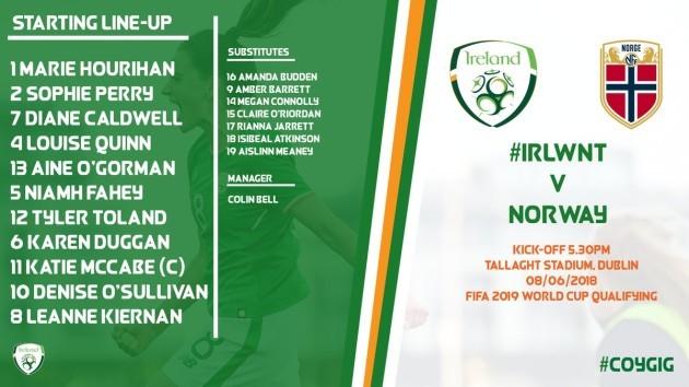 Ireland Norway team