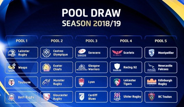 A view of the pools for the 2018/19 Heineken Champions Cup