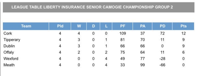 camogie2