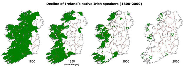 Irish speakers decline
