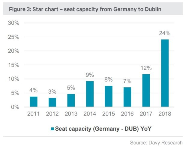 davy germany chart