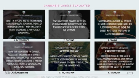Cannabis labels