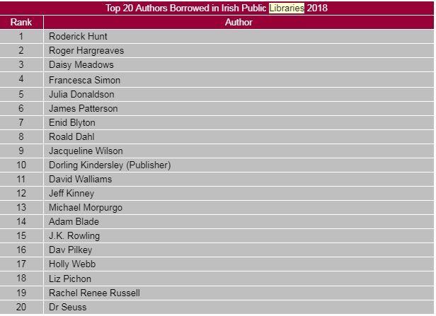 """Les 20 meilleurs albums de top 20 """"class ="""" aligncenter inline-image """"/> </span> <span class="""