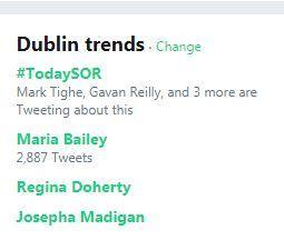 dublin trending
