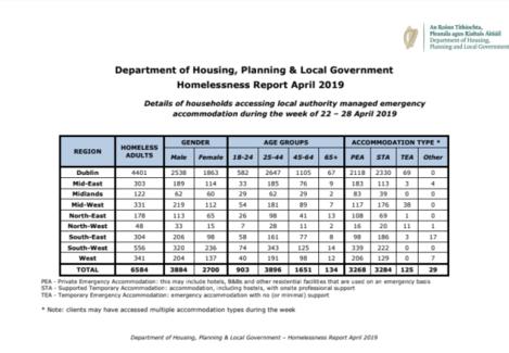 Housing figures 1