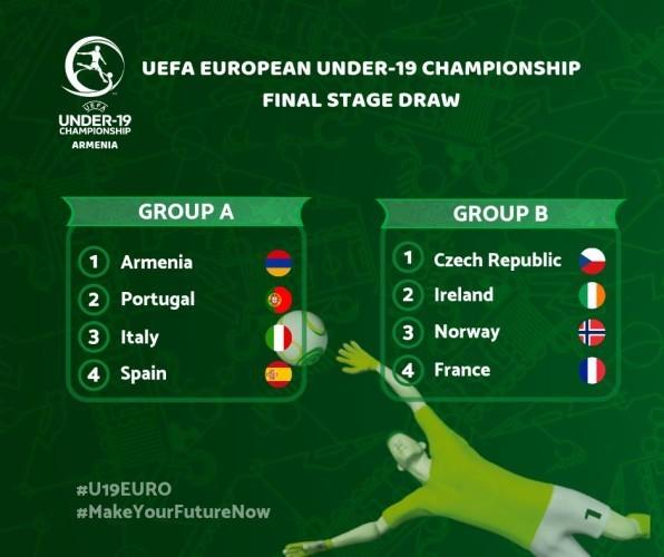 U19s draw