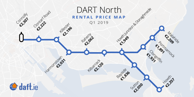 Twitter-Dart-North-D2