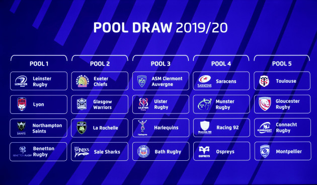 A view of the Heineken Champions Cup draw