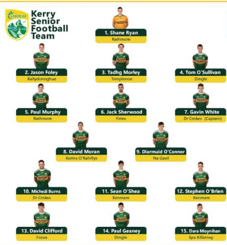 Kerry team