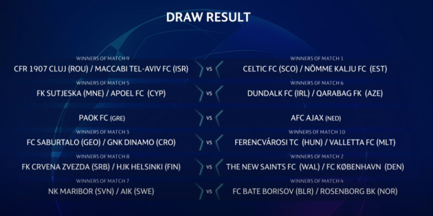 CL Third qualifying round Dundalk Celtic