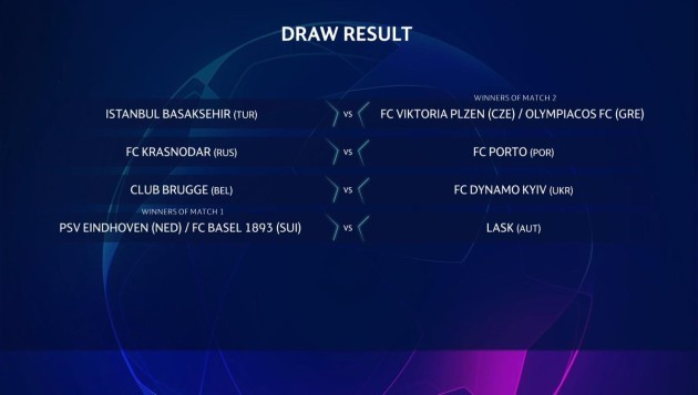 CL third qualifying round draw 2