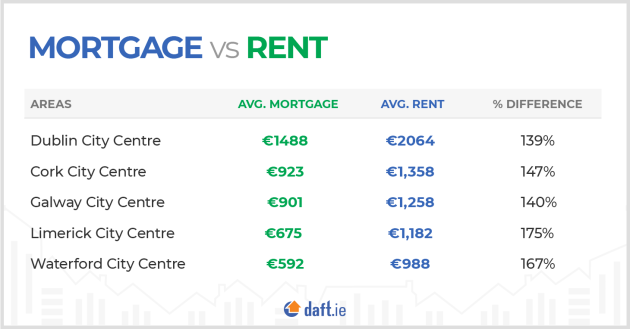 Blog-Rental Report 2019 Q2-Graphic 5-01