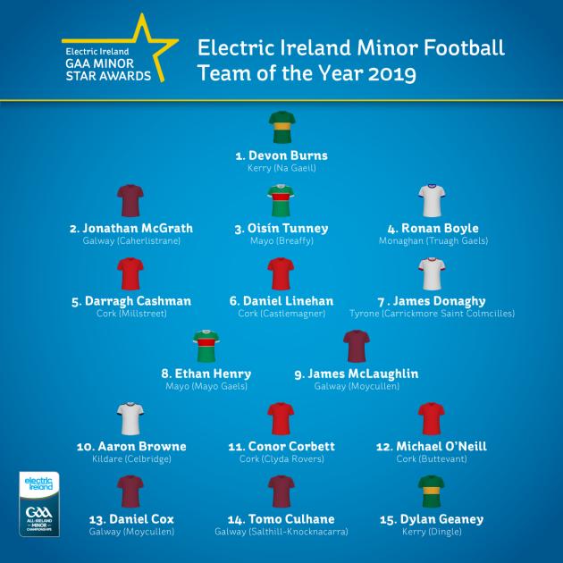 Electric Ireland Minor Football Team of the Year 2019 (1)