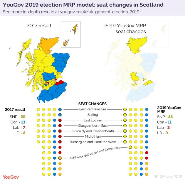 MRP Scotland-01