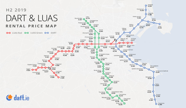 luas-and-dart-rental-prices_h2-2019
