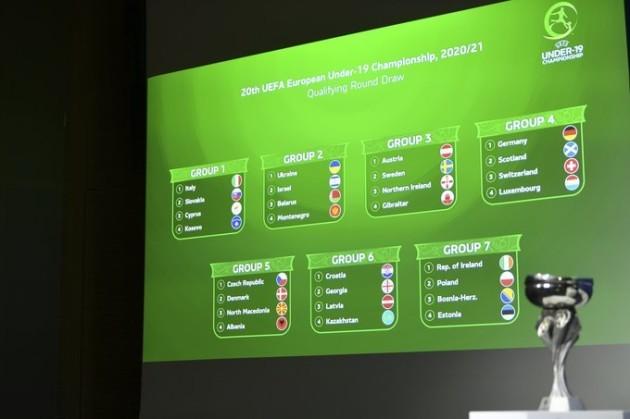 Ireland U19s draw